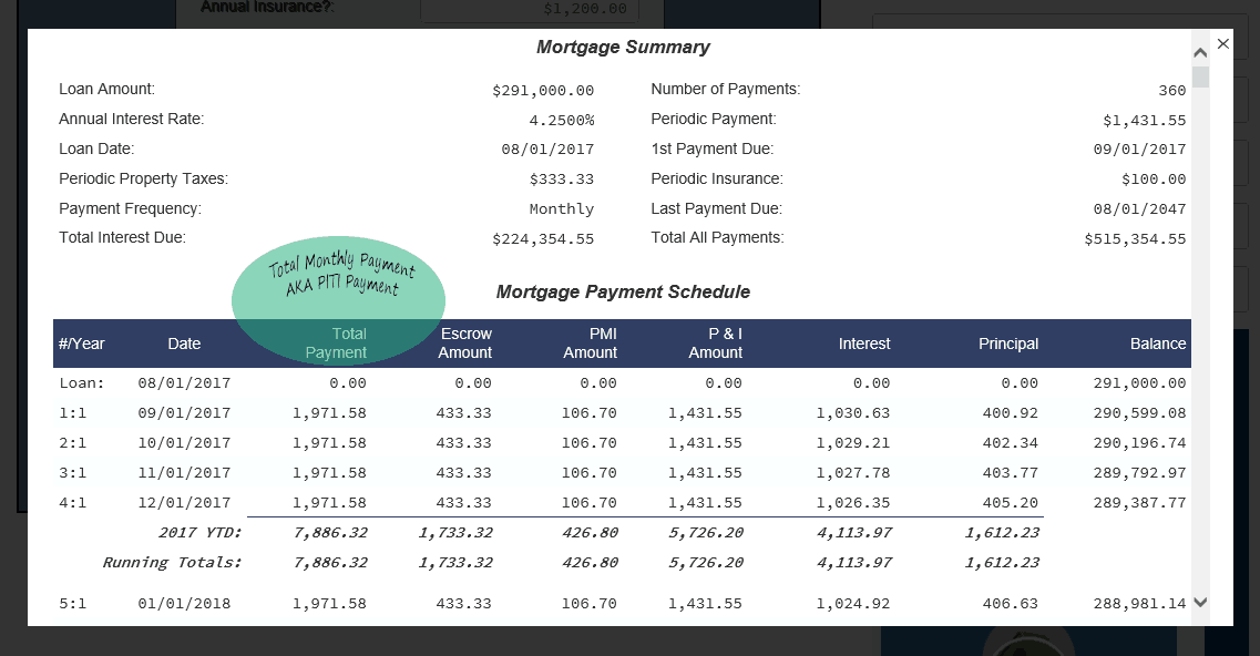 mortgage calculator summary report